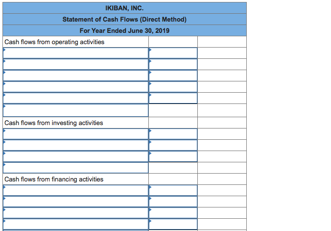IKIBAN, INC. Statement of Cash Flows (Direct Method) For Year Ended June 30, 2019 Cash flows from operating activities Cash f