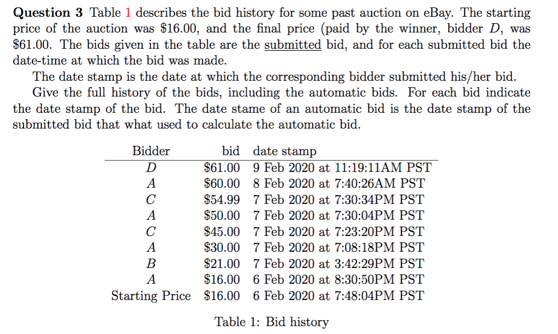 Question 3 Table 1 Describes The Bid History For S Chegg Com