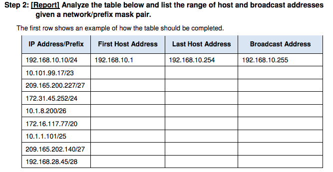 Step 2: [Report] Analyze the table below and list the range of host and broadcast addresses given a network/prefix mask pair.