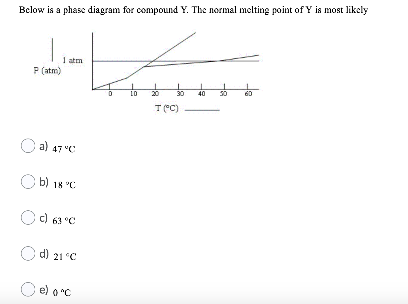Solved  Below Is A Phase Diagram For Compound Y  The Norma