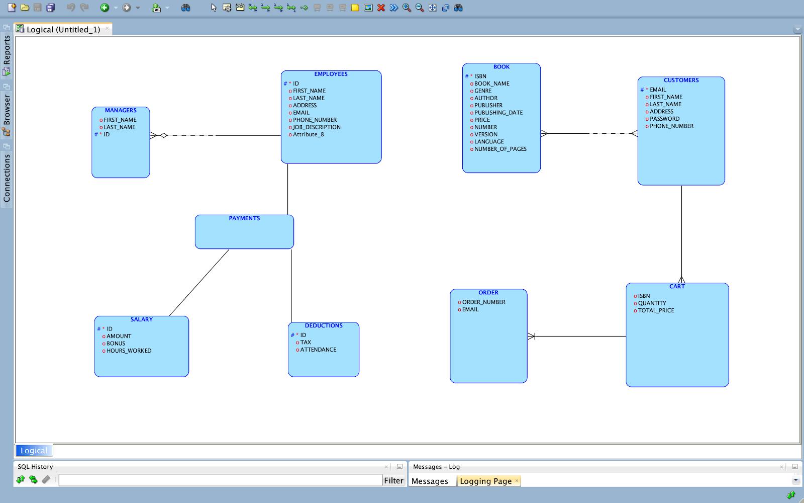 Database Management Systems Transform The Followin... | Chegg.com
