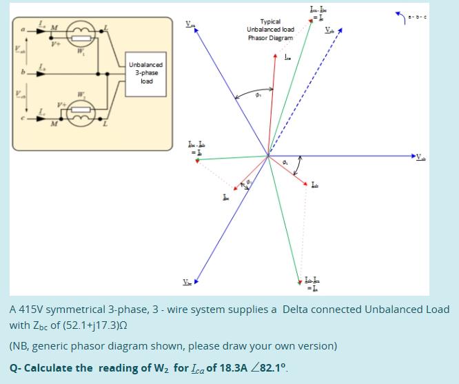 Solved: Typical Unbalanced Load Phasor Diagram Unbalanced ... | Chegg.comChegg