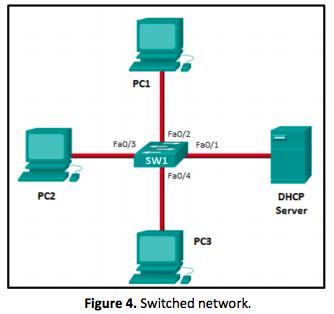 Consider Figure 4 Assume That The Main Power Has Chegg Com