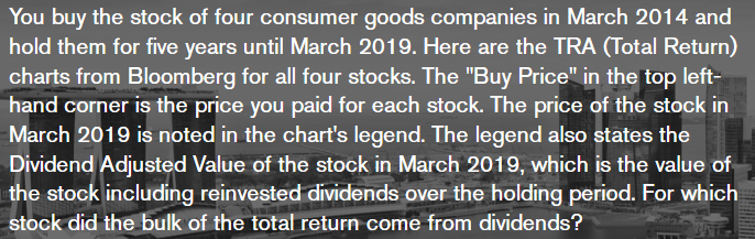 You buy the stock of four consumer goods companies in March 2014 and hold them for five years until March 2019. Here are the