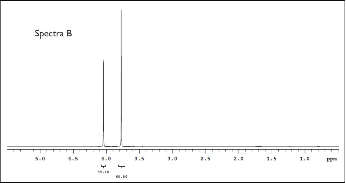 Methyl Acetate Nmr