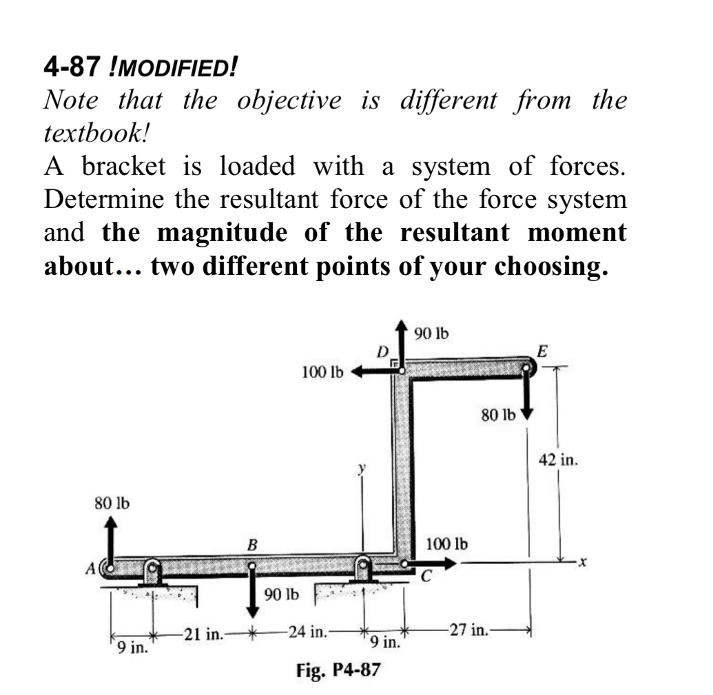 4-87 !MODIFIED! Note that the objective is different from the textbook! A bracket is loaded with a system of forces. Determin