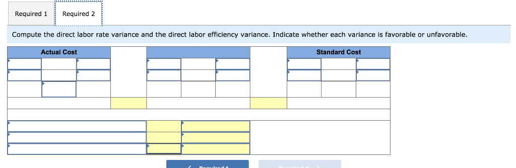 Solved: Hutto Corp  Has Set The Following Standard Direct