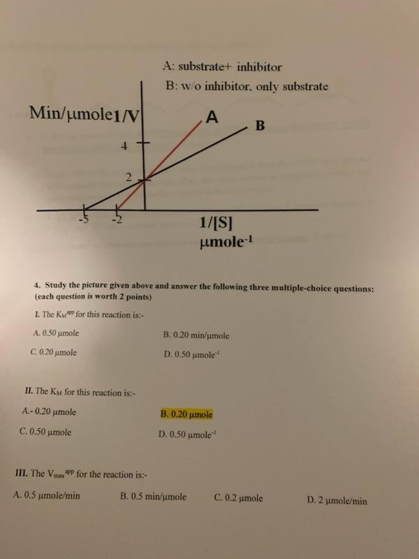 A: substratet inhibitor B: w/o inhibitor, only substrate Min/umole1/ А B 4 + 1/[S] umole-1 4. Study the picture given above a