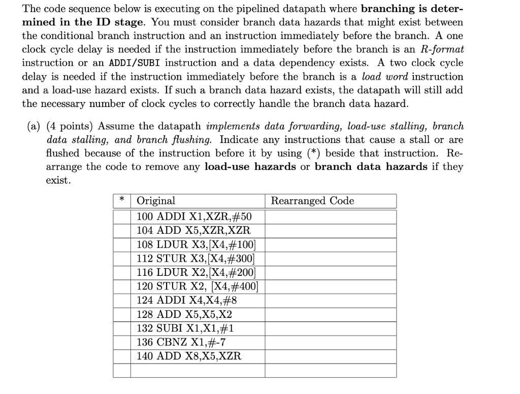 Solved Computer Organization And Design Arm Edition Pi Chegg Com