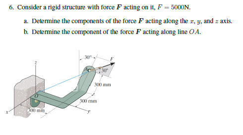 6. Consider a rigid structure with force Facting on it, F = 5000N. a. Determine the components of the force F acting along th