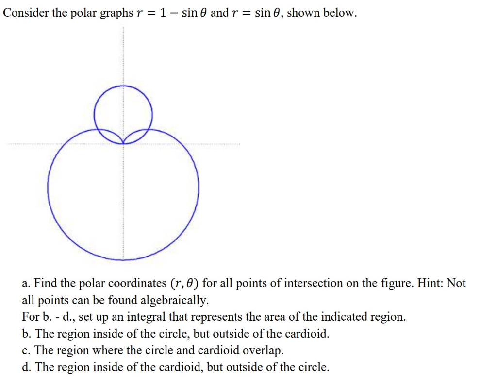 Solved: Consider The Polar Graphs R = 1 - Sin 0 And R = Si