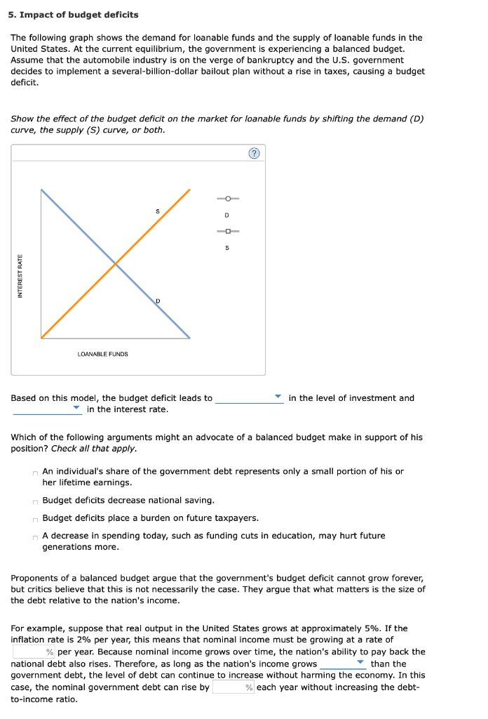 Solved: 5  Impact Of Budget Deficits The Following Graph S