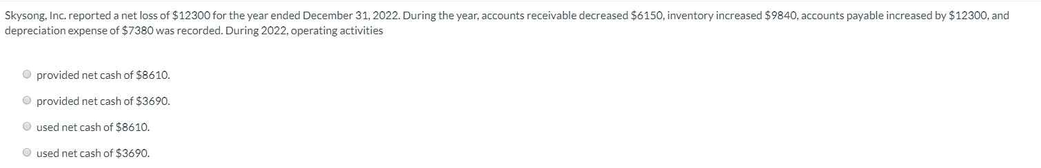 Skysong, Inc. reported a net loss of $12300 for the year ended December 31, 2022. During the year, accounts receivable decrea