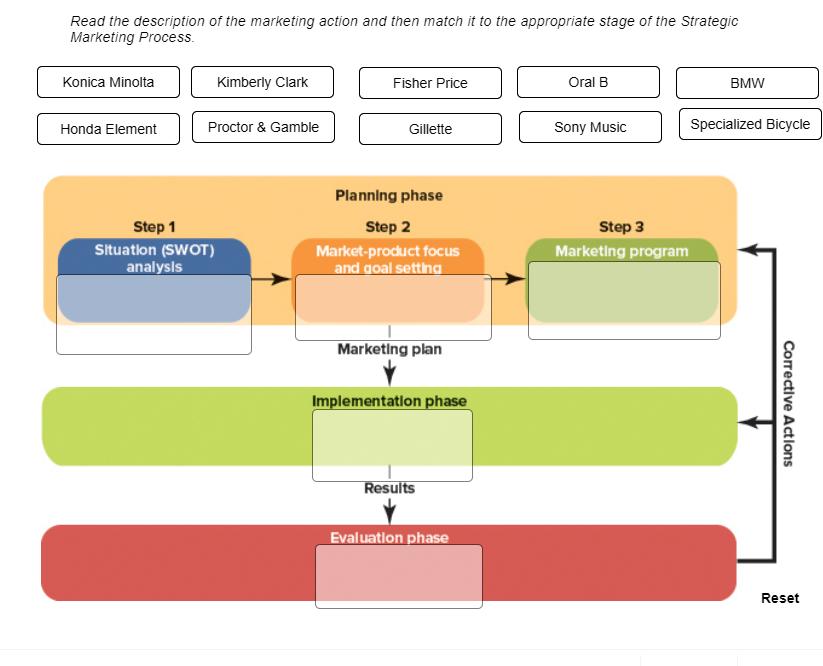 bmw marketing strategy ppt