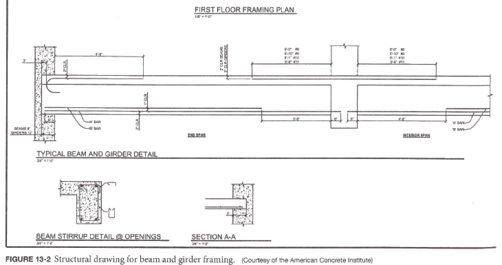 Assignment 1: Beam Design For Moment To Apply Tech