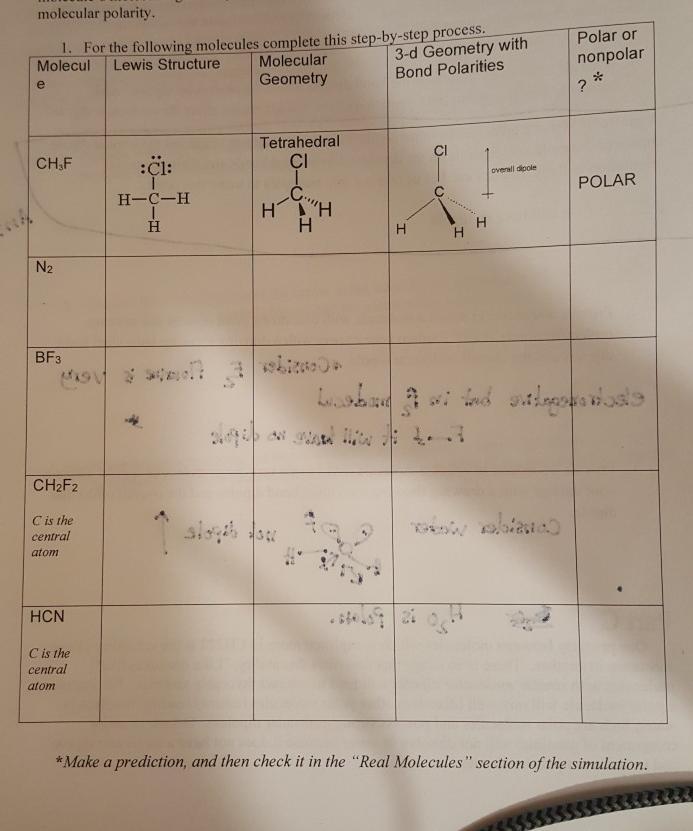 Solved Molecular Polarity 1 For The Following Molecules Chegg Com