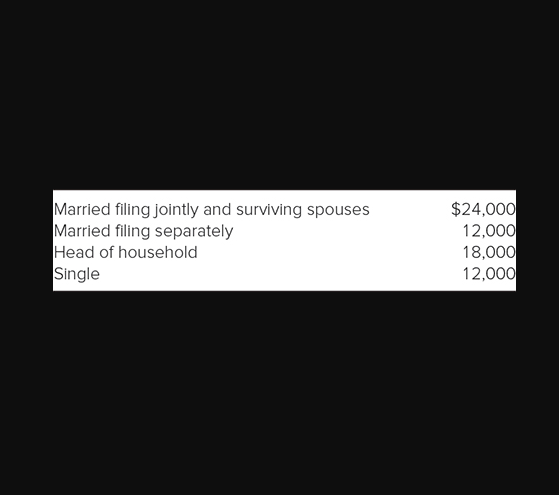 Solved: Mr. And Mrs. Daku Had The Following Income Items