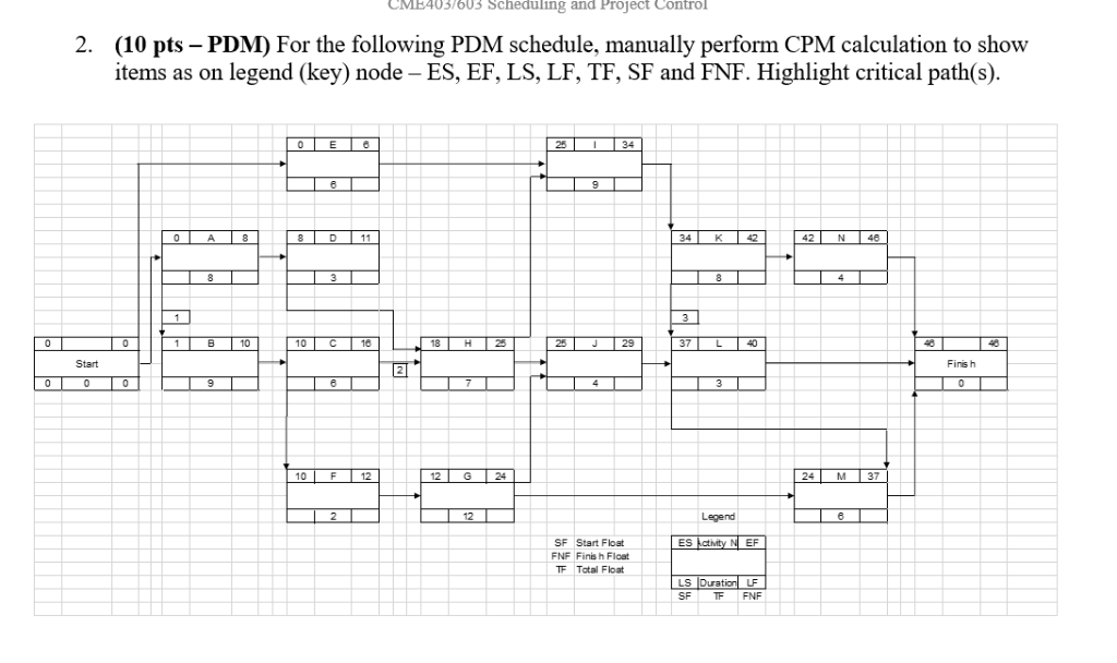 Solved: CME403/603 Scheduling And Project Control (10 Pts