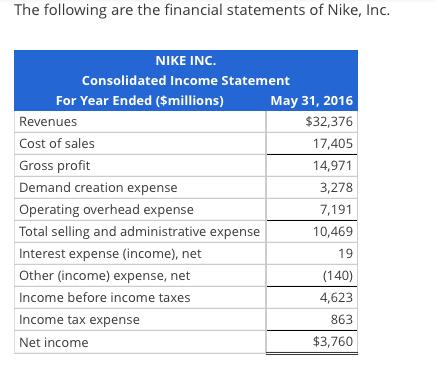 Persuasión Asimilación Faceta  The Following Are The Financial Statements Of Nike... | Chegg.com