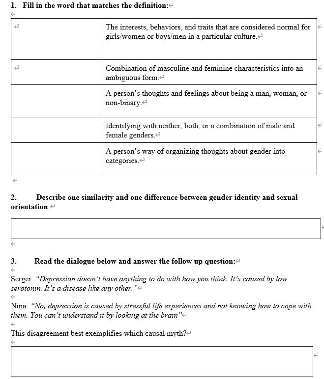 Feminine masculine characteristics and How Does