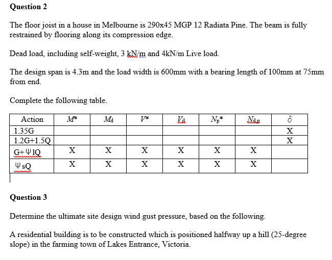 Question 2 The Floor Joist In A House In Melbourne Chegg Com
