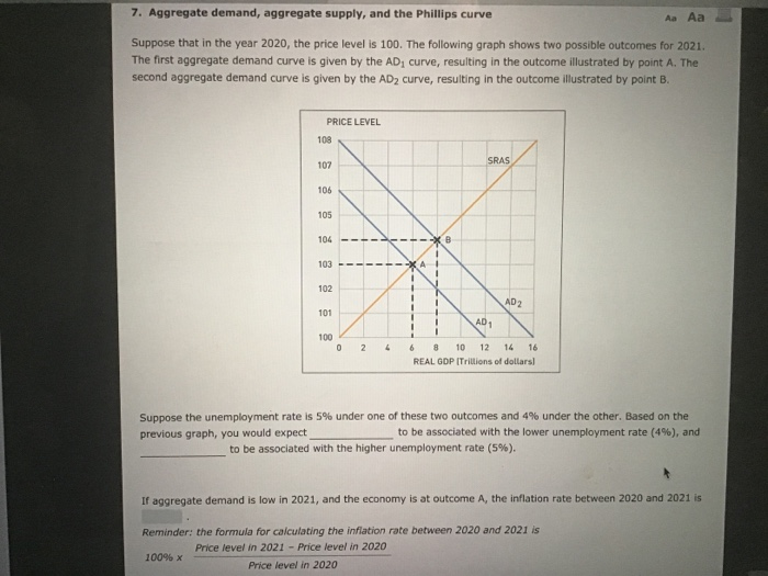 Aggregate demand and supply paper