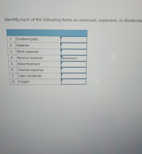 Solved: Identify Each Of The Following Items As Revenues