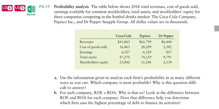 coca cola absorption and variable costing