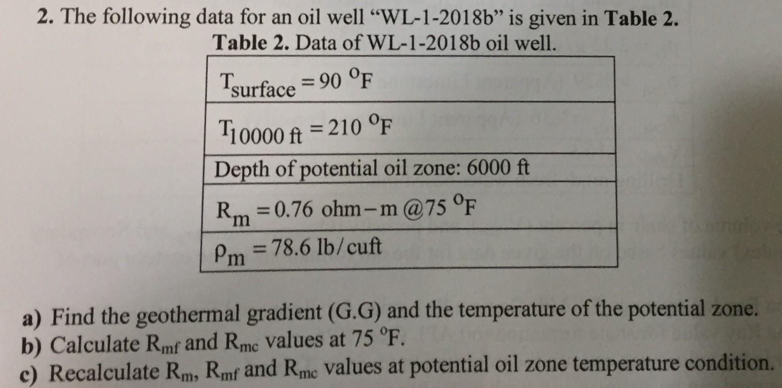 2. The following data for an oil well WL-1-2018b is given in Table 2. Table 2. Data of WL-1-2018b oil well. Tsurface = 90 °