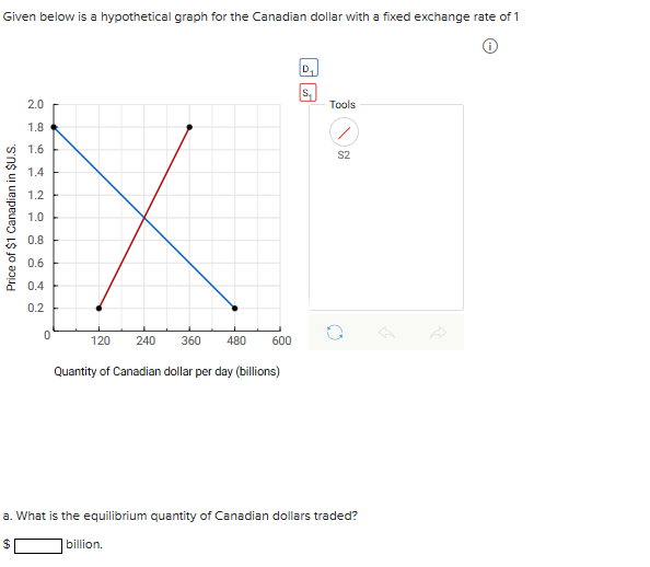 Given Below Is A Hypothetical Graph For