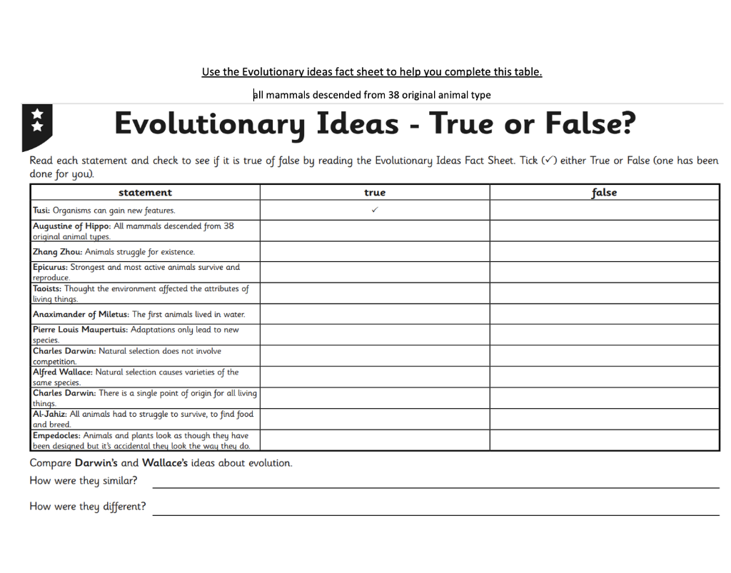 Use the Evolutionary ideas fact sheet to help you complete this table. all mammals descended from 38 original animal type Evo