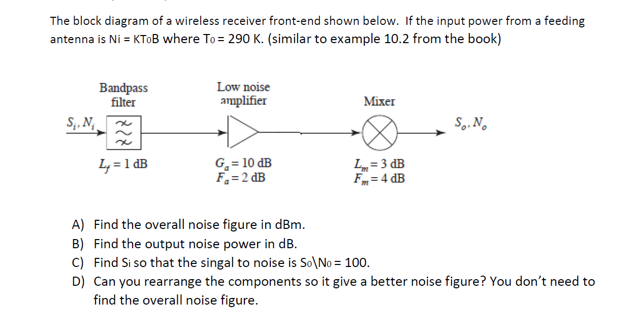 [ANLQ_8698]  The Block Diagram Of A Wireless Receiver Front-end... | Chegg.com | Wireless Receiver Diagram |  | Chegg