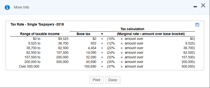 More Info Tax Rate - Single Taxpayers -2018 Range of taxable income $0 to $9,525 9,525 to 38,700 38,700 to 82,500 82,500 to 1
