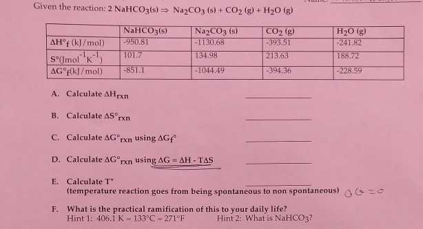 Given the reaction: 2 NaHCO3(s) = Na2CO3 (s) + CO2(g) + H20 (g) AH®f (kJ/mol) S°(Imol K-1 AG°f(kJ/mol) NaHCO3(s) -950.81 101.
