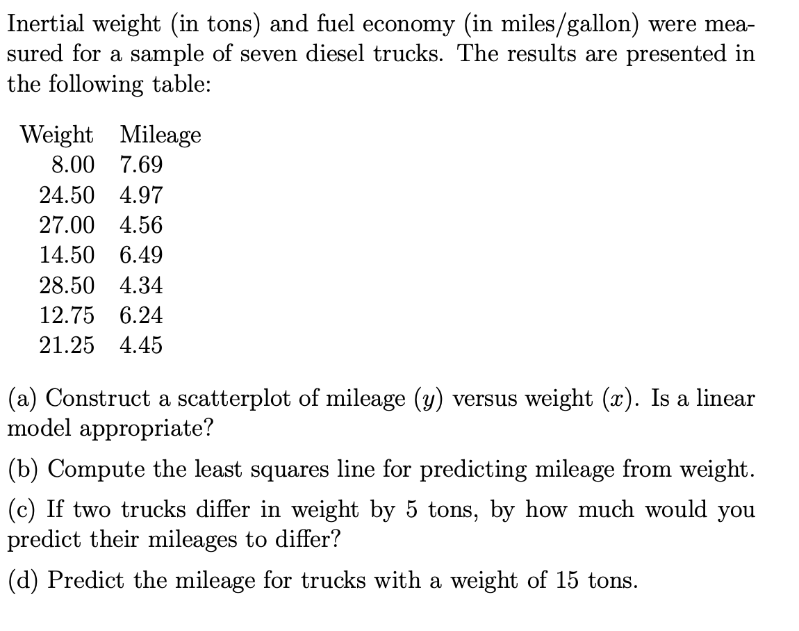 Solved Inertial Weight In Tons And Fuel Economy In Mil Chegg Com