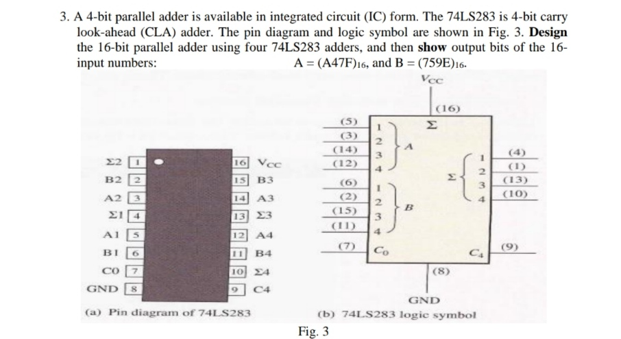 Solved: A 4-bit Parallel Adder Is Available In Integrated ... | Chegg.com | Logic Diagram 74ls283 |  | Chegg