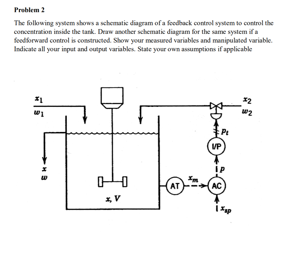 Problem 2 The Following System Shows A Schematic D ... on how to draw lights, how to draw specs, how to draw block diagrams, drawing electron dot diagrams, how to draw floor plans, how to draw shear diagrams, how to draw home, how to draw index, how to draw blueprints, how to wire a circuit, how to draw shop drawings, how to draw accessories, how to draw air conditioning, how to draw class diagrams, how to draw dimensions, how to draw lightning, electrical circuit diagrams, how to draw brakes, how to draw links,