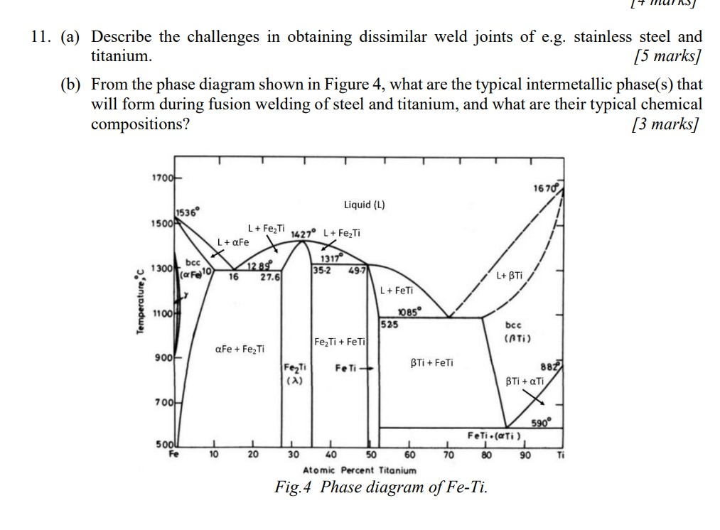 Welding Phase Diagram - Wiring Diagram Project on
