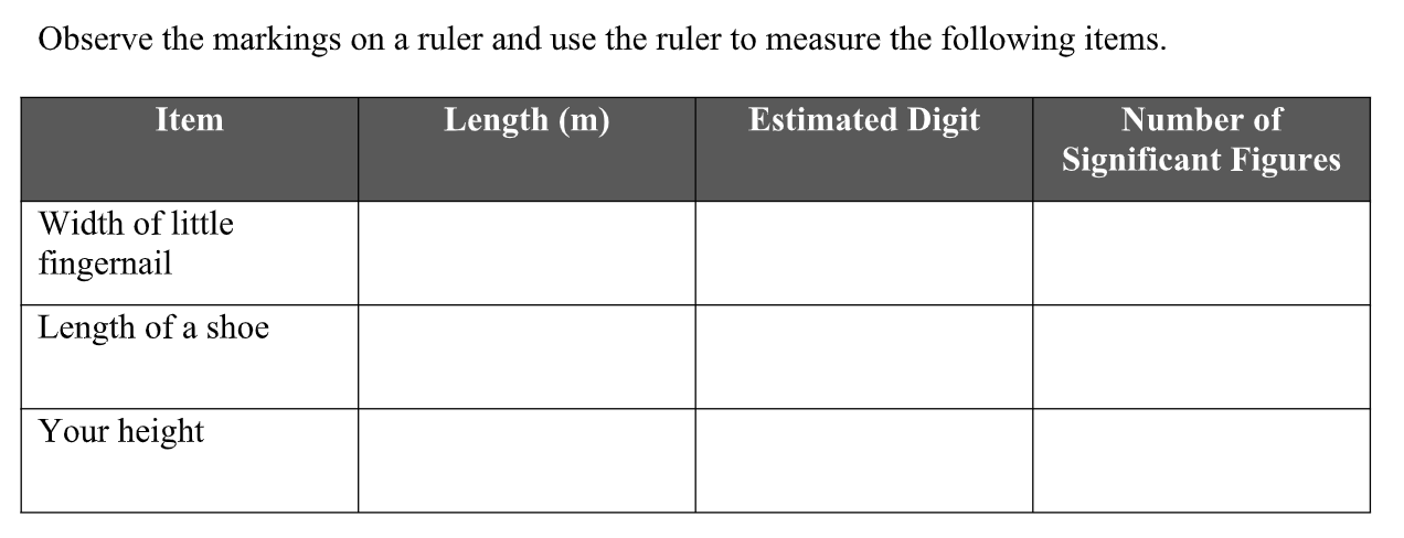 Height cm to inches Length, Width