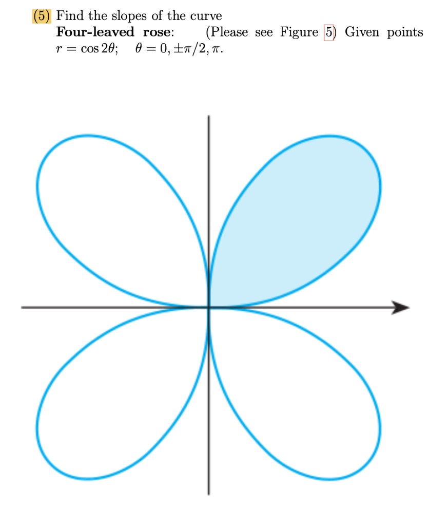(5) Find the slopes of the curve Four-leaved rose: (Please see Figure 5) Given points r = cos 20; 0 = 0, E7/2,7. B
