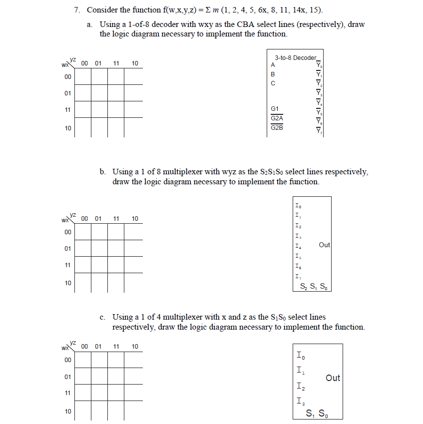 7 Consider The Function F W X Y Z M 1 2 4 Chegg Com
