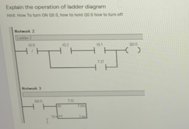 Solved Explain The Operation Of Ladder Diagram Hint How Chegg Com