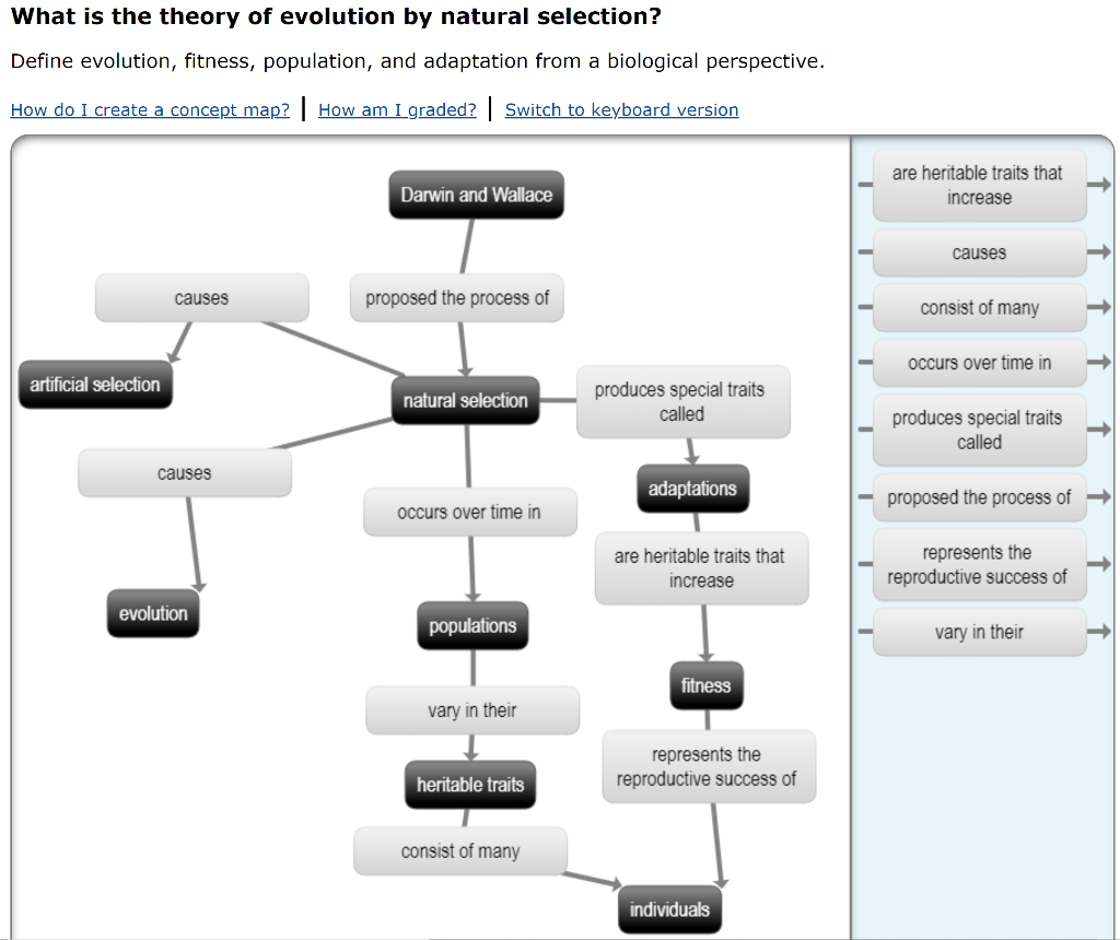 theory of evolution by natural selection concept map This Is The Concept Map I Attempted Along With Th Chegg Com
