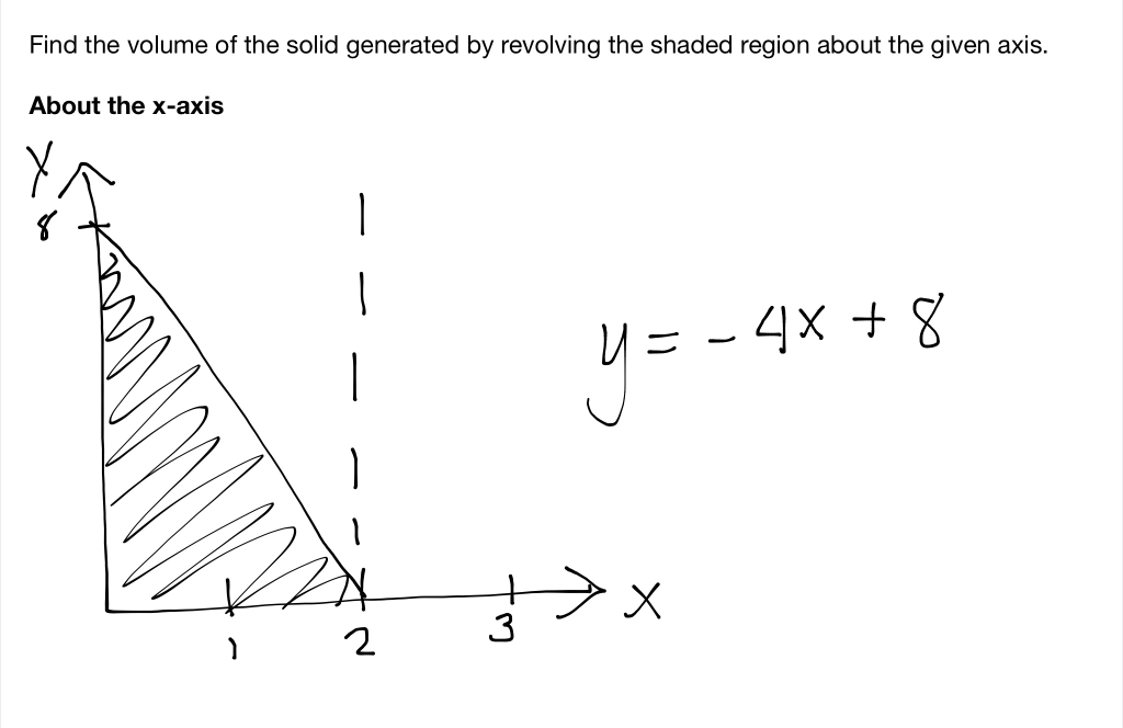 Find the volume of the solid generated by revolving the shaded region about the given axis. About the x-axis 8x X 2