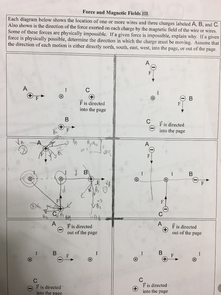 Solved  Force And Magnetic Fields Iii Each Diagram Below S