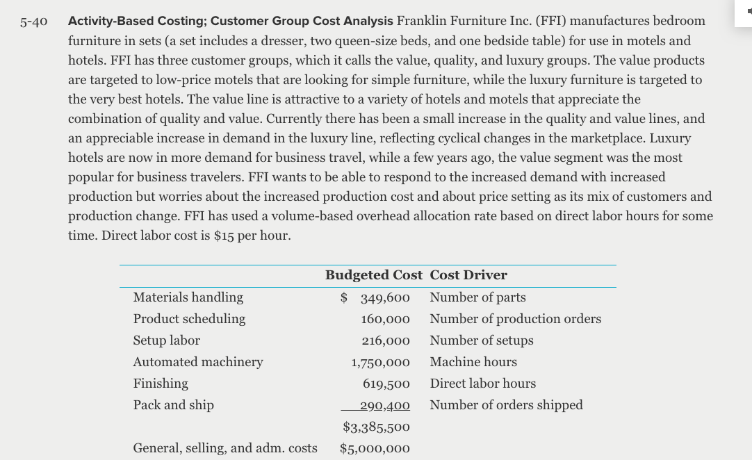 Solved 5 40 Activity Based Costing Customer Group Cost A