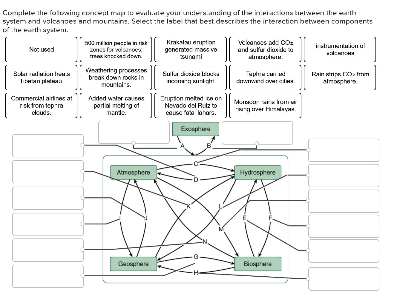 Solved Complete The Following Concept Map To Evaluate You