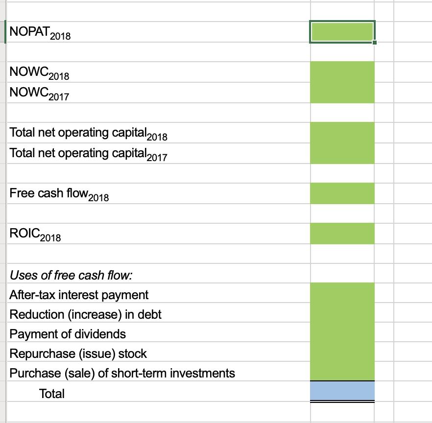 NOPAT 2018 NOWC2018 NOWC2017 Total net operating capital2018 Total net operating capital2017 Free cash flow 2018 ROIC2018 Use