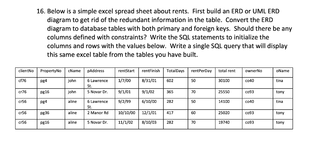 Solved 16 Below Is A Simple Excel Spread Sheet About Ren Chegg Com