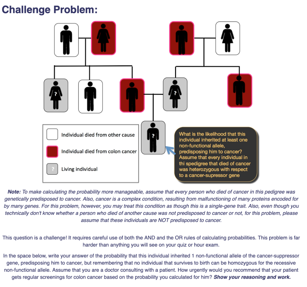 Solved Challenge Problem What Is The Likelihood That Thi Chegg Com